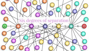 Six degrees of separation logo for meme